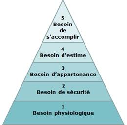 http://alain.battandier.free.fr/IMG/arton6.jpg?1357556466